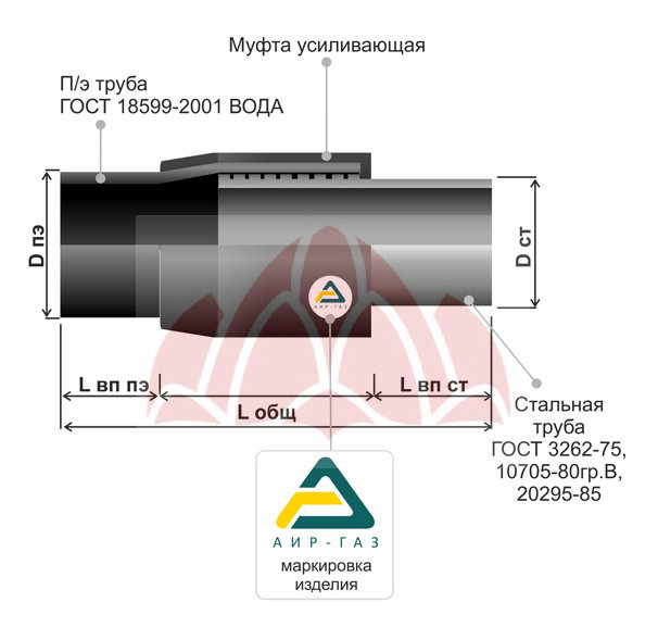 НСПС 140/133*4 (сталь ГОСТ 10705)