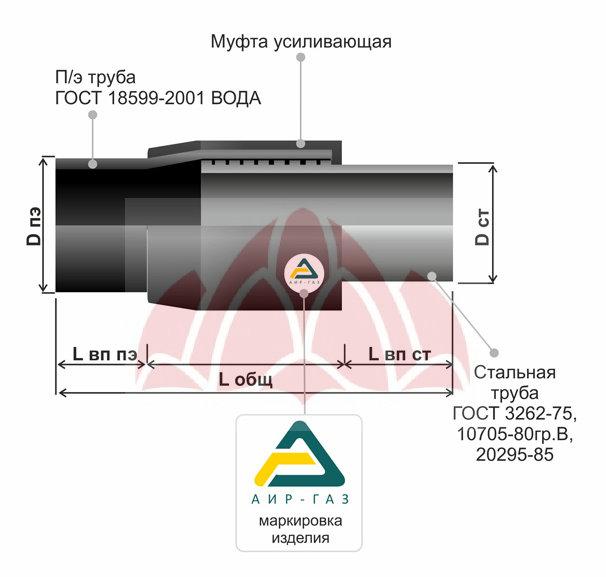 НСПС 200/219*6 (сталь ГОСТ 10705)