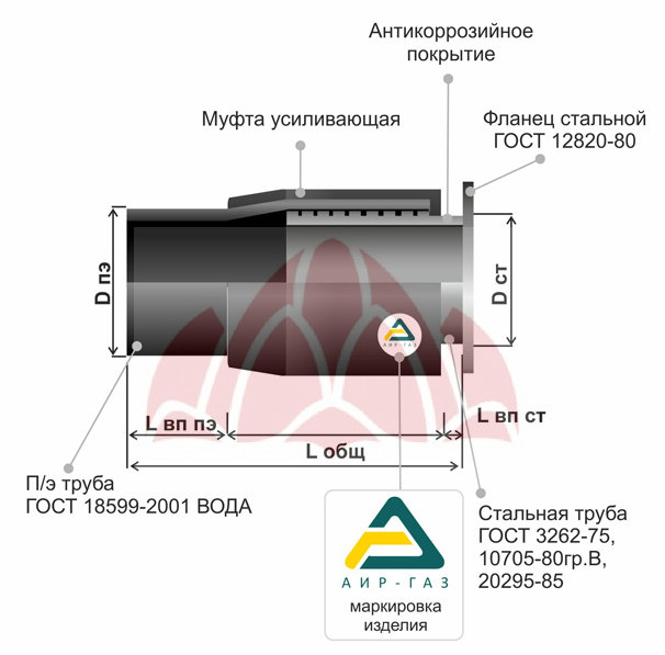 НСПС-Ф 280/237x7 (сталь ГОСТ 10705)