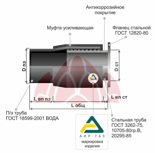 НСПС-Ф 500/426x8 (сталь ГОСТ 10705)